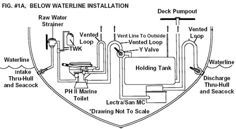 marine toilet seattle toilet backup sailnet community
