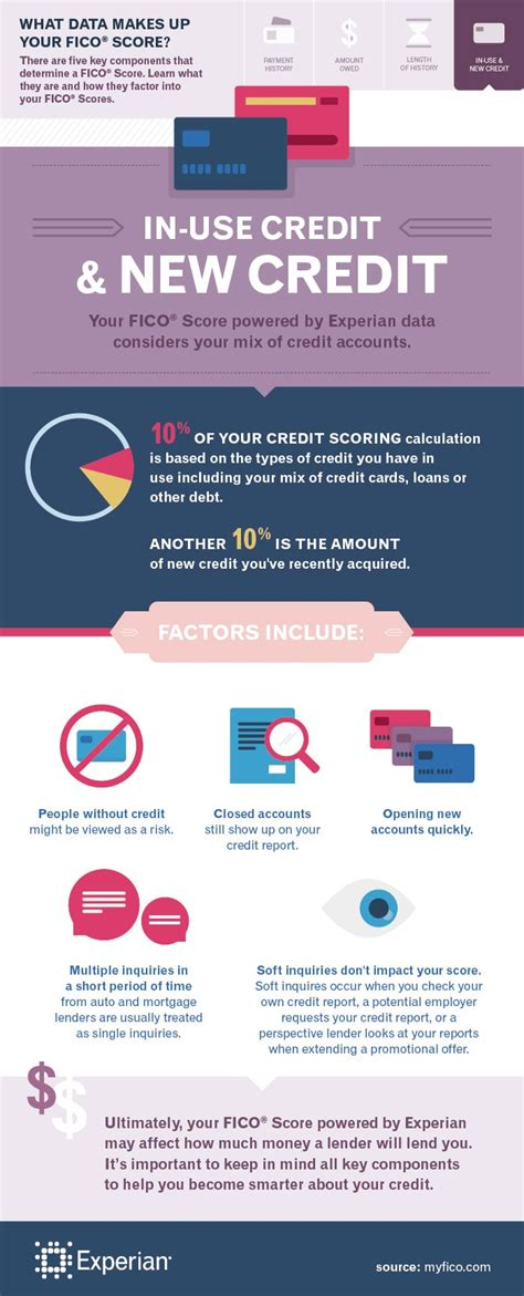 credit report fico score powered by experian what makes up a fico 174 score your recent credit experian
