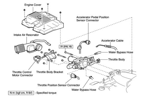 Cable Sensor Gasoline Ge Repair Guides Gasoline Fuel Injection Systems