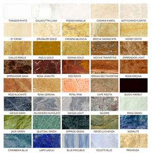 marble colors creative edge master shop