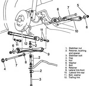 repair guides rear suspension rear stabilizer bar