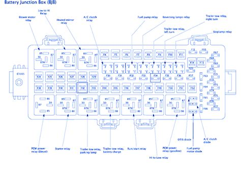 Ford Superduty 4wd F250 2008 Fuse Box Block Circuit
