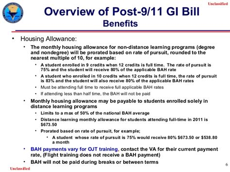 gi bill housing allowance post 9 11 gi bill housing allowance 28 images fact sheet on post 9 11 gi bill and