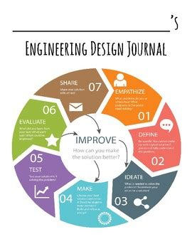 design process journal engineering design process journal by powerfulknowledge tpt