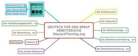 Wortschatz Lebenslauf F 252 R Den Beruf Arbeitssuche Deutschtraining