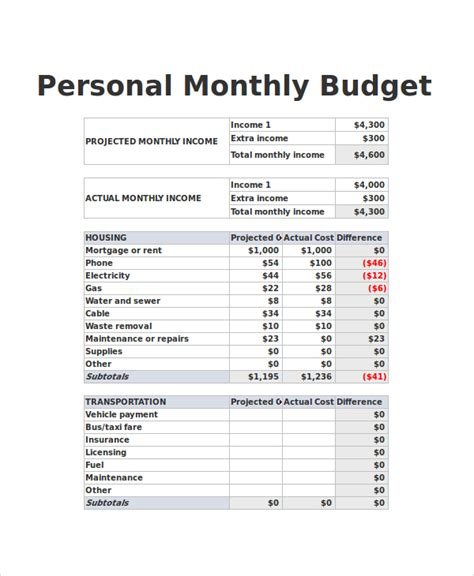 monthly personal budget template sle budget spreadsheet 8 exles in excel