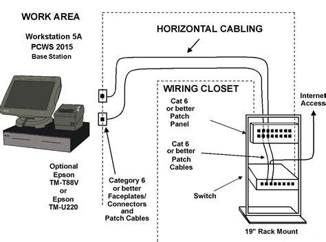 structured wiring diagram yamaha g1 wiring harness schematic