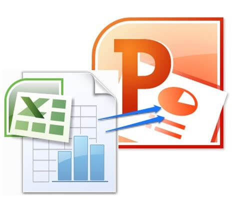 How To Insert Excel To Powerpoint Ppt Garden Exle Powerpoint Presentation For