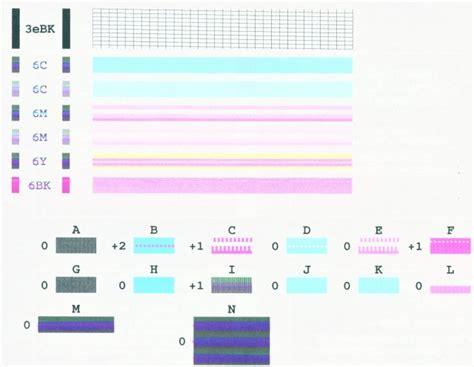 pattern test printer test pattern printer patterns gallery