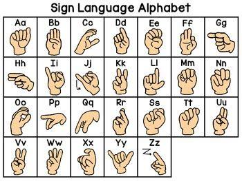 sign language alphabet chart american sign language alphabet chart by miss giraffe tpt