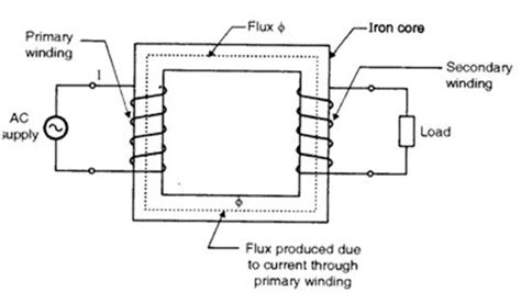 single phase transformer schematic single get free image