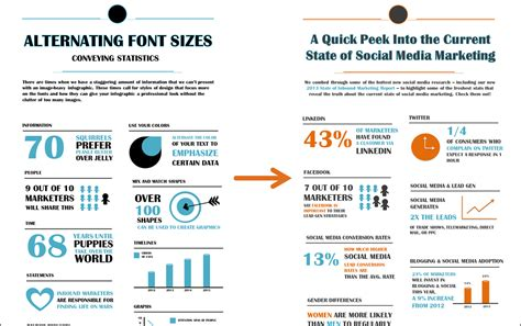 how to create an infographic in under an hour 10 free