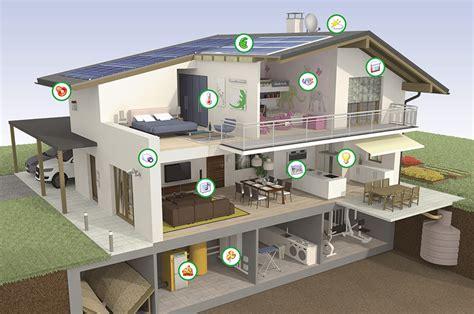 smart haus kosten smart home more
