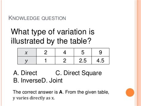 Direct Variation Table by Mathematics Kpup Sle Test Items Mr Marjune M Nepaya