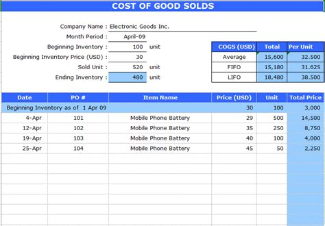 cost of goods sold sheet template microsoft excel templates