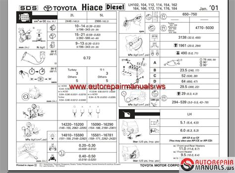 toyota hiace 1989 2004 workshop manual auto repair