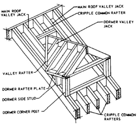 rafter layout video shed roof rafter layout section sheds