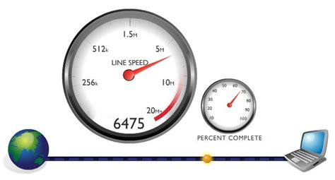 mobile broadband speed test why should you do a speed test on your broadband 183 techmagz