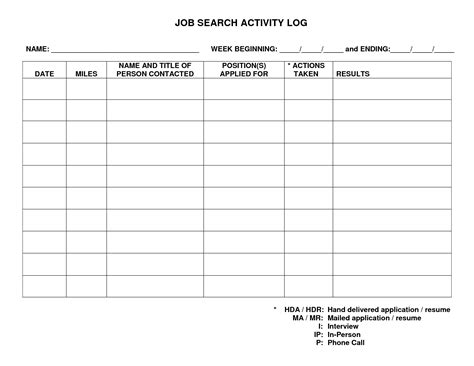 6 best images of job search log template printable job