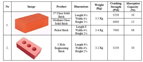 product size products