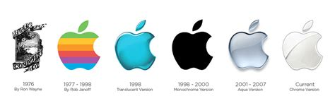 Apple Logo History | 3 ways to rev your branding without a total rebrand