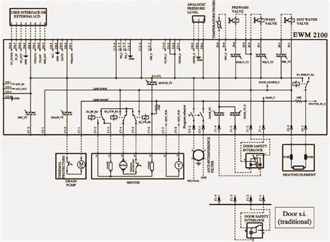 electrolux wiring diagram free wiring diagrams