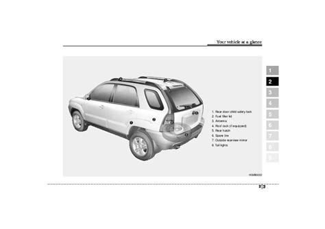 car repair manuals online pdf 2008 kia sportage security system 2005 kia sportage owners manual