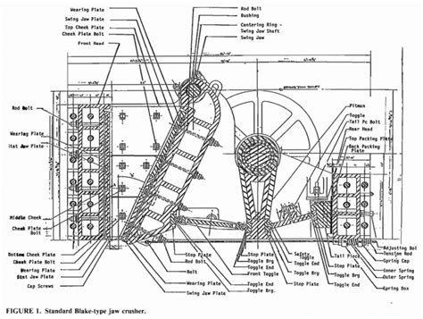 jaw crusher diagram jaw crusher components mineral processing metallurgy