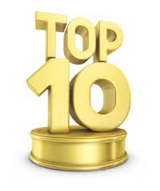simply the best top 10 posts q4 2014 101