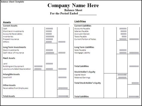 template balance sheet liability side of balance sheet free word s templates