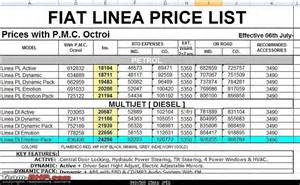 Fiat Price List Fiat Linea Price Increase Page 5 Team Bhp