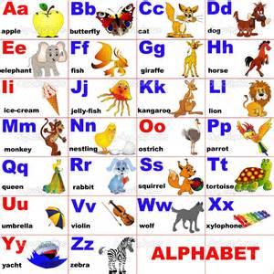 learning didactic english language the alphabet