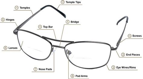 punjab optics spectacles parts