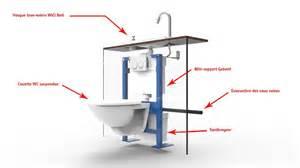 installer un wc lave mains avec un sanibroyeur