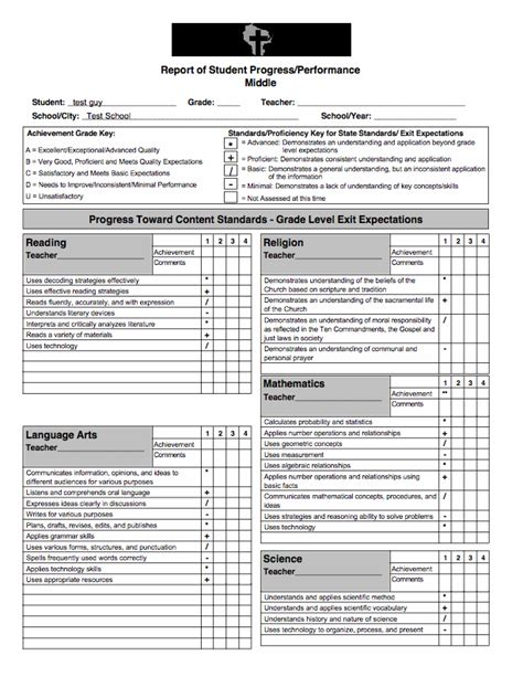 standards based report card template standards based report cards middle school search