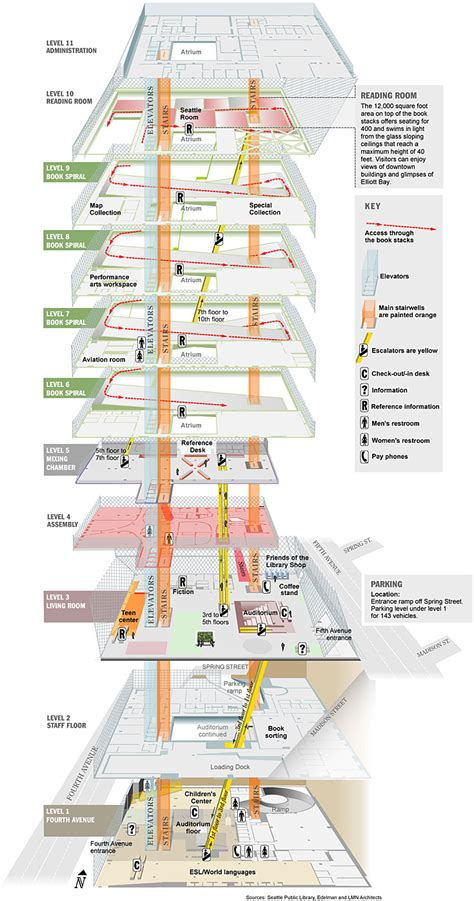 bci library floor plan layout https www facebook com oma seattle public library google image result for http