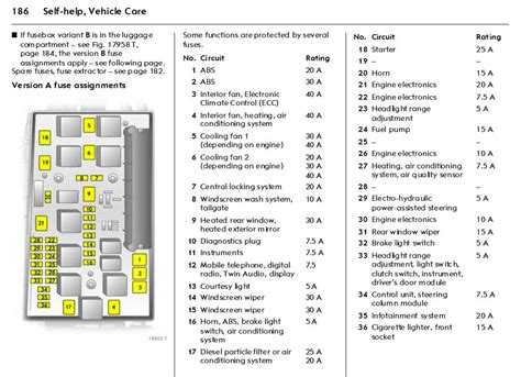 fuse box in vauxhall vivaro wiring diagrams discernir net