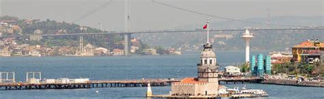 Ottoman Ls Turkey by Ottoman Palaces On The Bosphorus