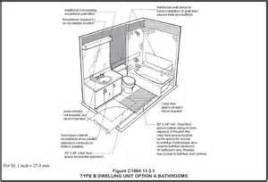 minimum residential bathroom dimensions search