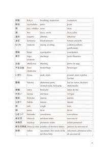 In japan useful words for pregnant women in japanese english french