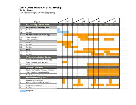 keynote gantt chart template 100 gantt template excel gantt template for