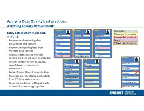 data quality best practices applying data quality best practices at big data scale