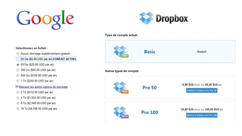 Dropbox Vs Google Photos | dropbox et googledocs laurent laget