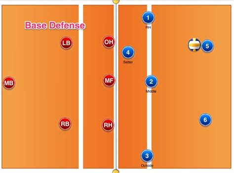 volleyball setting drills by yourself great diagrams for defensive movement volleyball