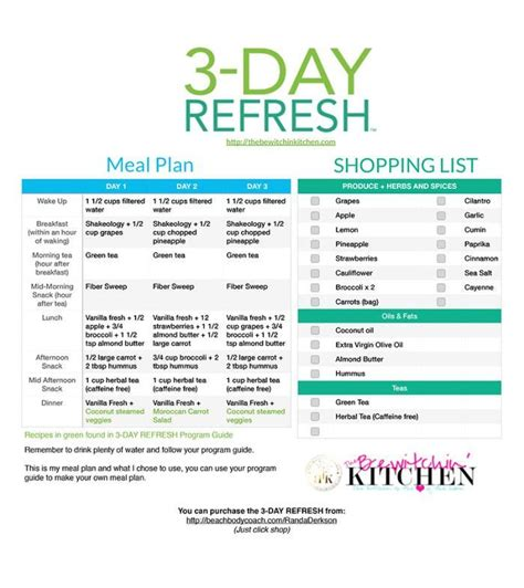 10 Day Detox Staples Shopping List by 10 Best Bb 3 Day Refresh Recipes Images On