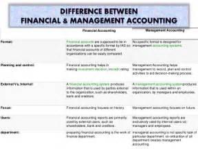 Sle Management Accounts Template sle management accounts template management accounts ppt