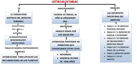 tabla de concordancias con la antigua ley mehes derecho romano