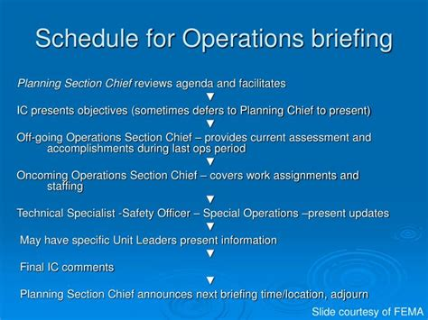 operations section chief fema ppt tornado tabletop exercise powerpoint presentation