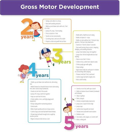 4 month motor skills gross motor skills development checklist age