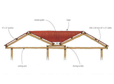 roof form and framing original details branz renovate